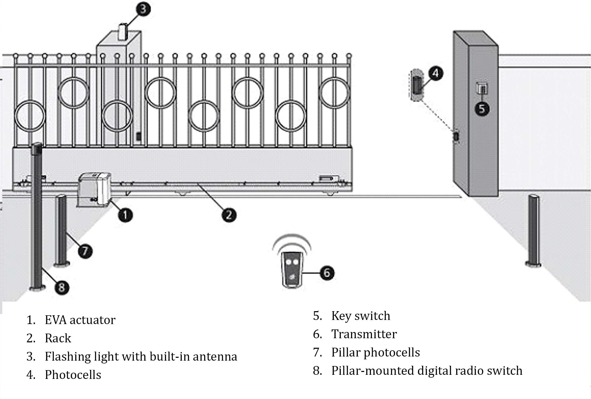 sliding gate layout