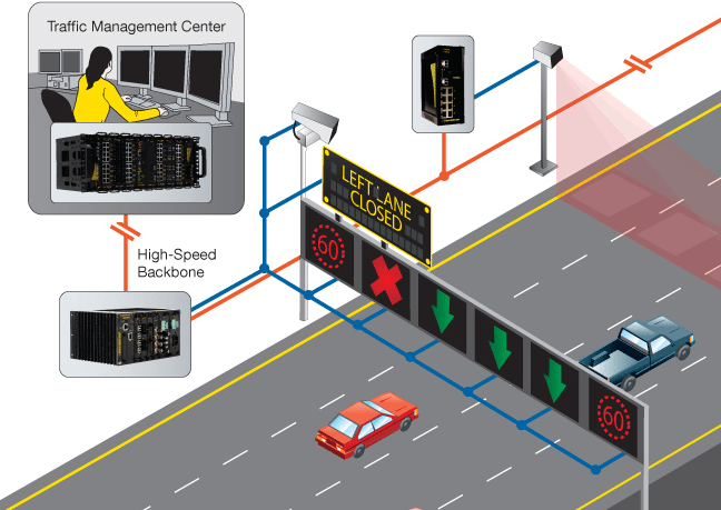 Traffic Management System Housys