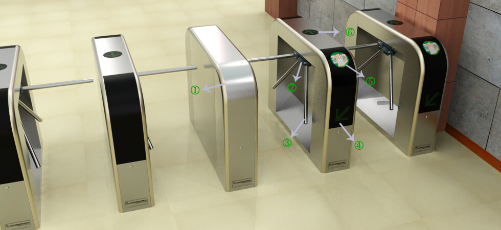 Image result for Choose a Security Turnstile