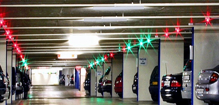 Get Automatic Car Parking System For Your Organisations